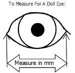 eyemeasure250.jpg